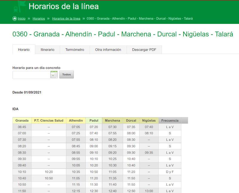 En este momento estás viendo Horario Bus Nigüelas – Granada